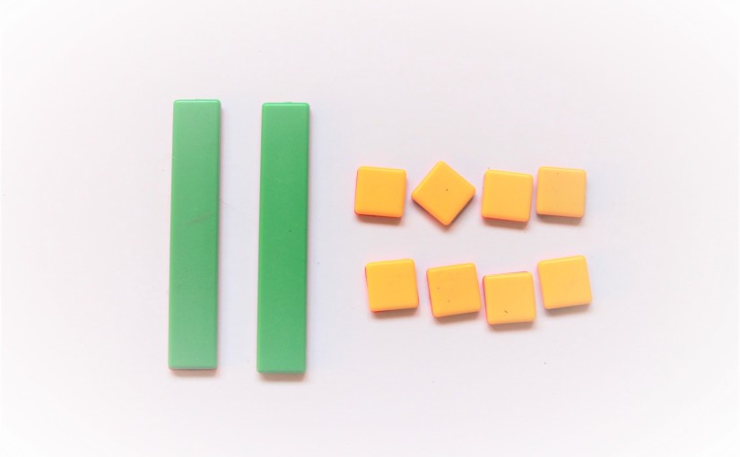 Distributive Property with Algebra Tiles